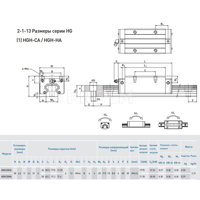 Блок системы линейного перемещения  HIWIN HGH20CAZAH